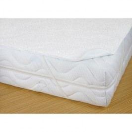 Kvalitex Ekonomik matracvédő, 160 x 200 cm, 160 x 200 cm